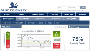 Operación de opciones binarias rankia banc de binary